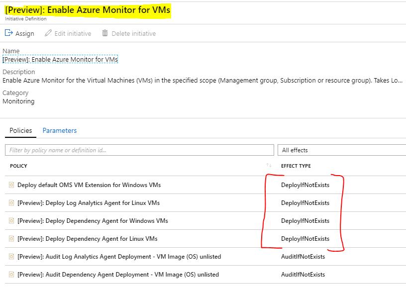 Azure Monitor for VMs | marcelzehner ch