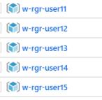 Resource Groups